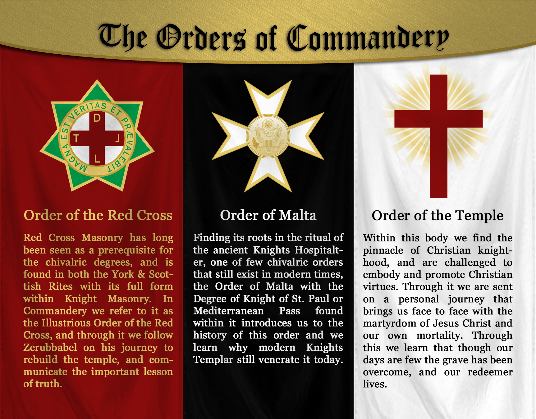 The Grand Commandery Knights Templar of Michigan | Chivalric
